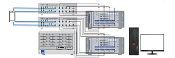 星河亮点与思博伦合作推出SP9500-HSR5G终端高铁测试系统